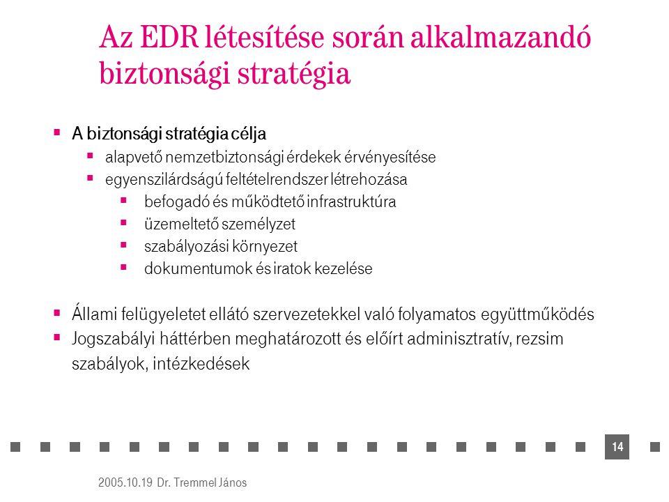 Az EDR létesítése során alkalmazandó biztonsági stratégia