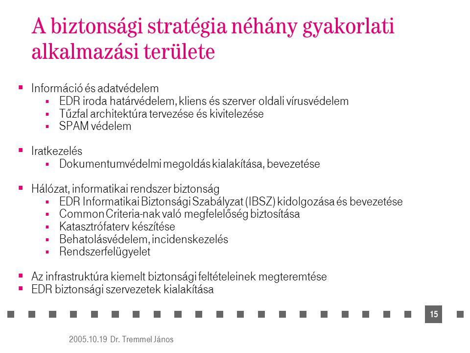 A biztonsági stratégia néhány gyakorlati alkalmazási területe