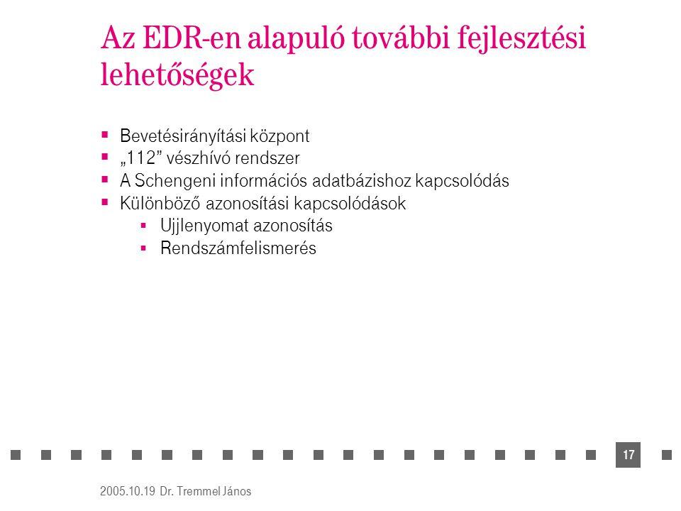 Az EDR-en alapuló további fejlesztési lehetőségek