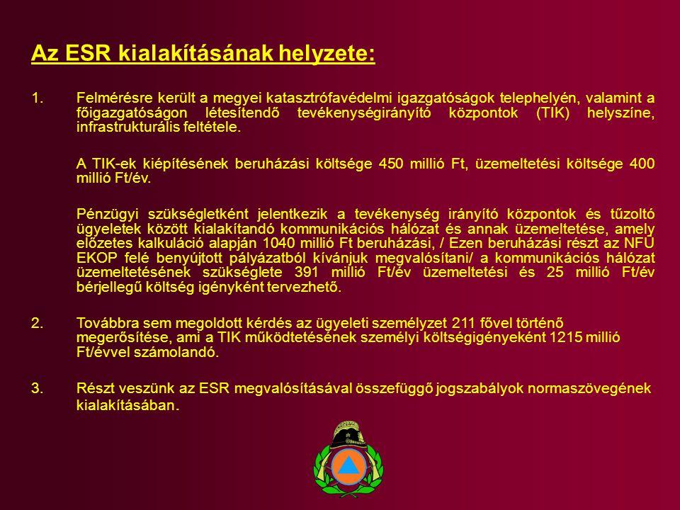 Az ESR kialakításának helyzete: