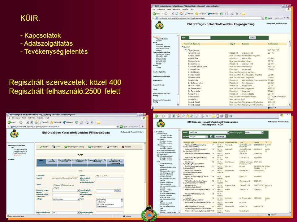 KÜIR: - Kapcsolatok - Adatszolgáltatás - Tevékenység jelentés