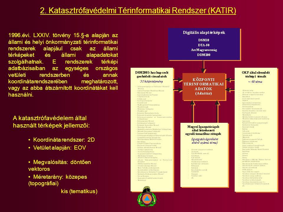 2. Katasztrófavédelmi Térinformatikai Rendszer (KATIR)