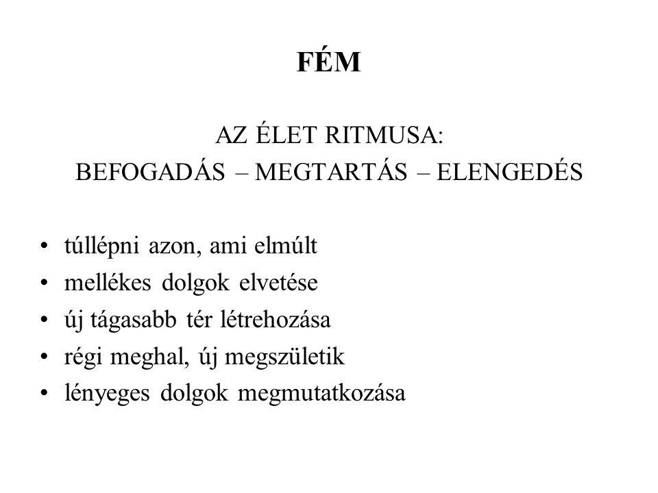 BEFOGADÁS – MEGTARTÁS – ELENGEDÉS