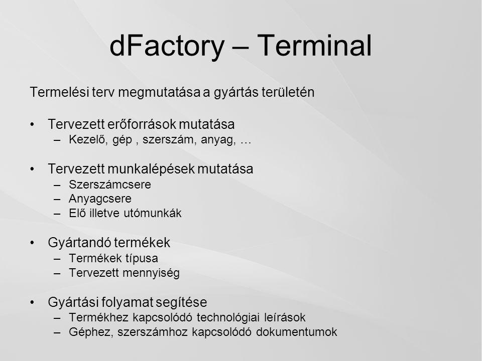 dFactory – Terminal Termelési terv megmutatása a gyártás területén