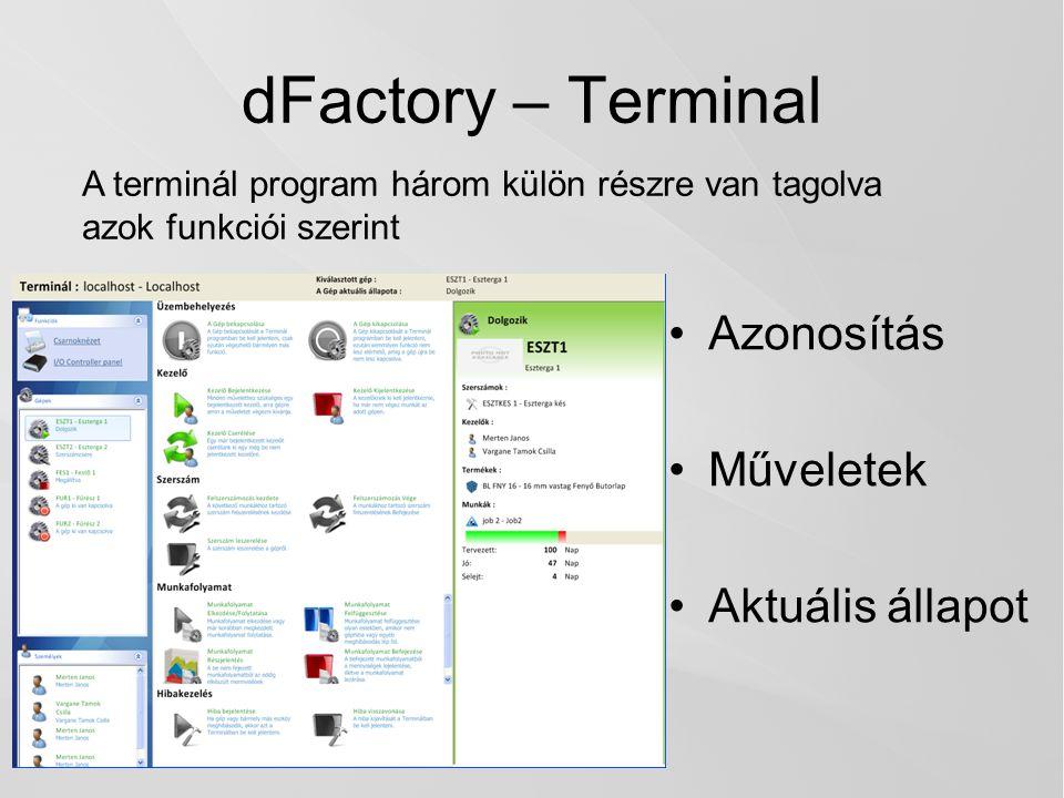 dFactory – Terminal Azonosítás Műveletek Aktuális állapot