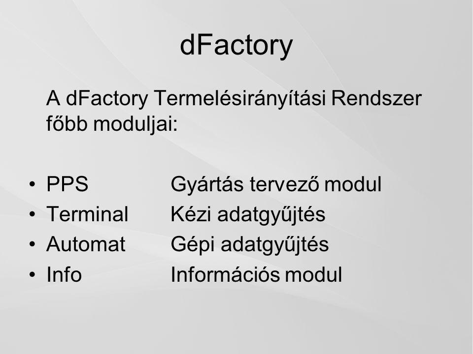dFactory A dFactory Termelésirányítási Rendszer főbb moduljai:
