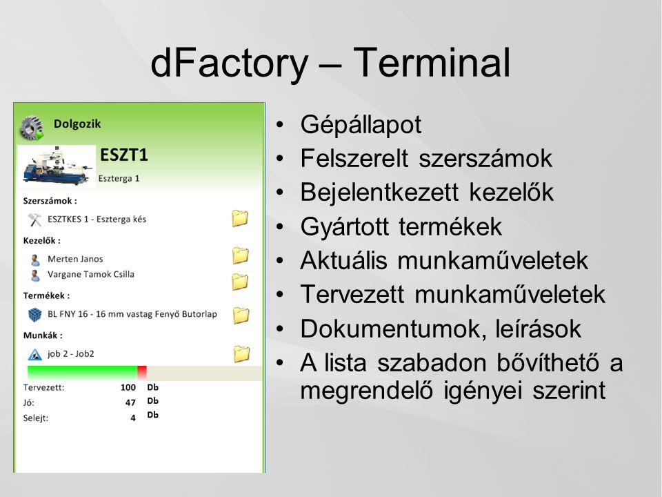 dFactory – Terminal Gépállapot Felszerelt szerszámok
