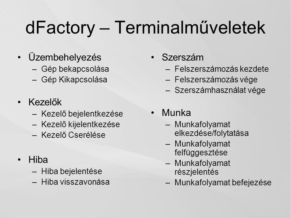 dFactory – Terminalműveletek
