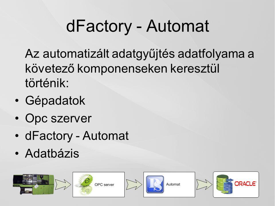 dFactory - Automat Az automatizált adatgyűjtés adatfolyama a követező komponenseken keresztül történik: