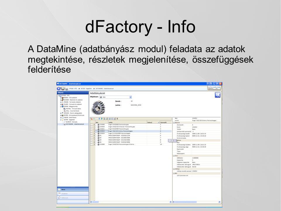 dFactory - Info A DataMine (adatbányász modul) feladata az adatok megtekintése, részletek megjelenítése, összefüggések felderítése.