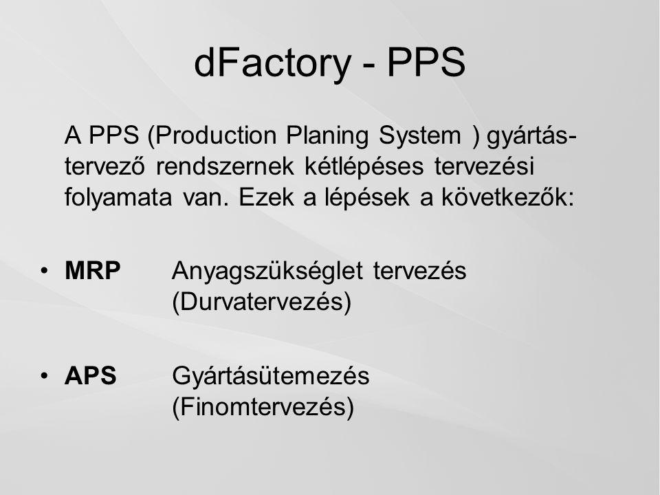dFactory - PPS A PPS (Production Planing System ) gyártás-tervező rendszernek kétlépéses tervezési folyamata van. Ezek a lépések a következők: