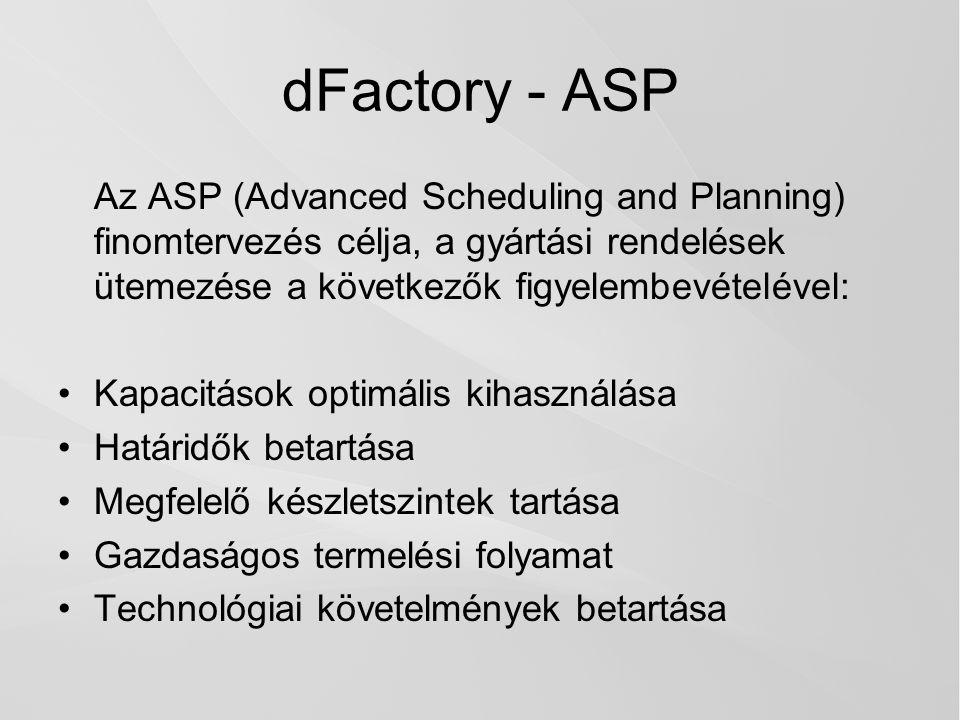 dFactory - ASP Az ASP (Advanced Scheduling and Planning) finomtervezés célja, a gyártási rendelések ütemezése a következők figyelembevételével: