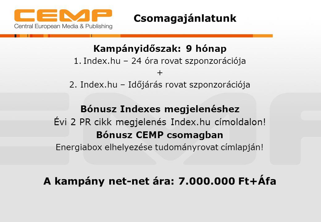 A kampány net-net ára: 7.000.000 Ft+Áfa