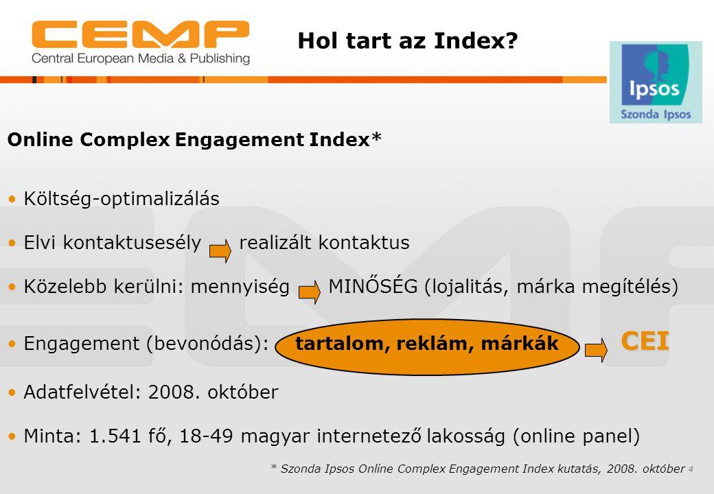 Hol tart az Index Online Complex Engagement Index*