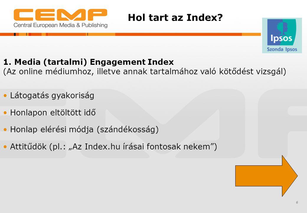 Hol tart az Index 1. Media (tartalmi) Engagement Index