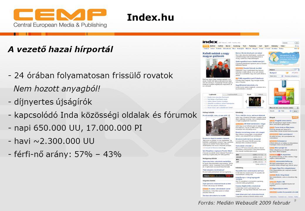 Index.hu A vezető hazai hírportál