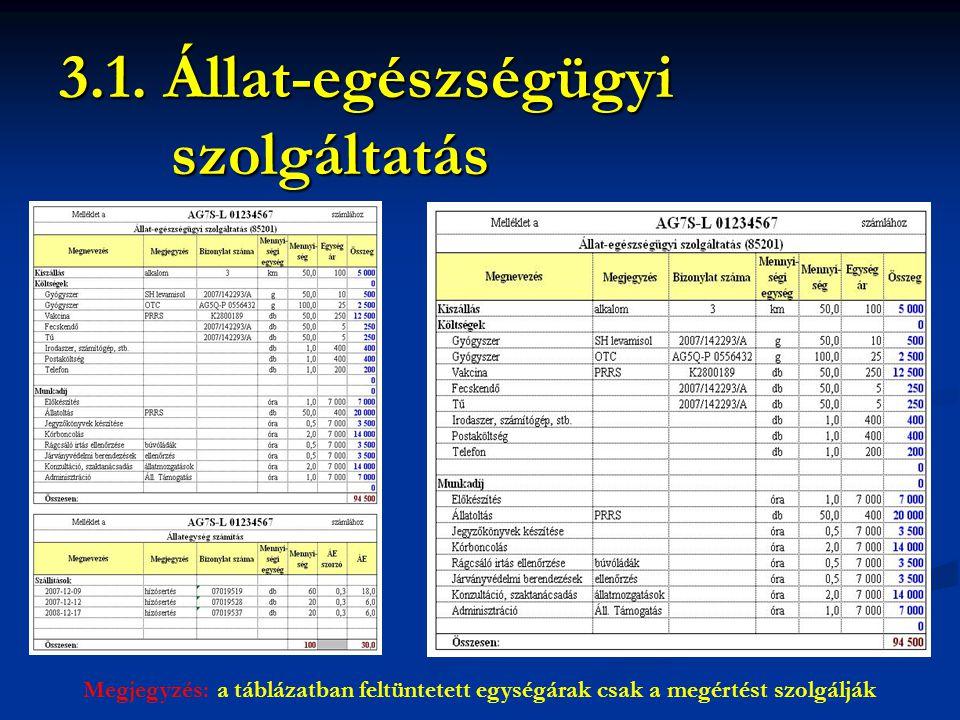 3.1. Állat-egészségügyi szolgáltatás