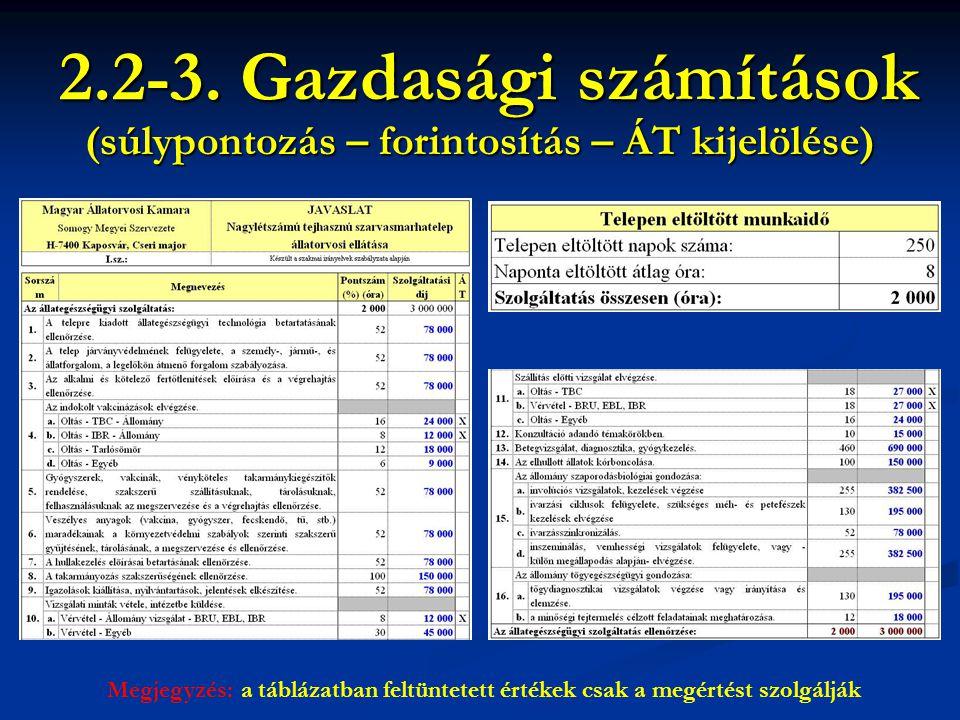 2.2-3. Gazdasági számítások