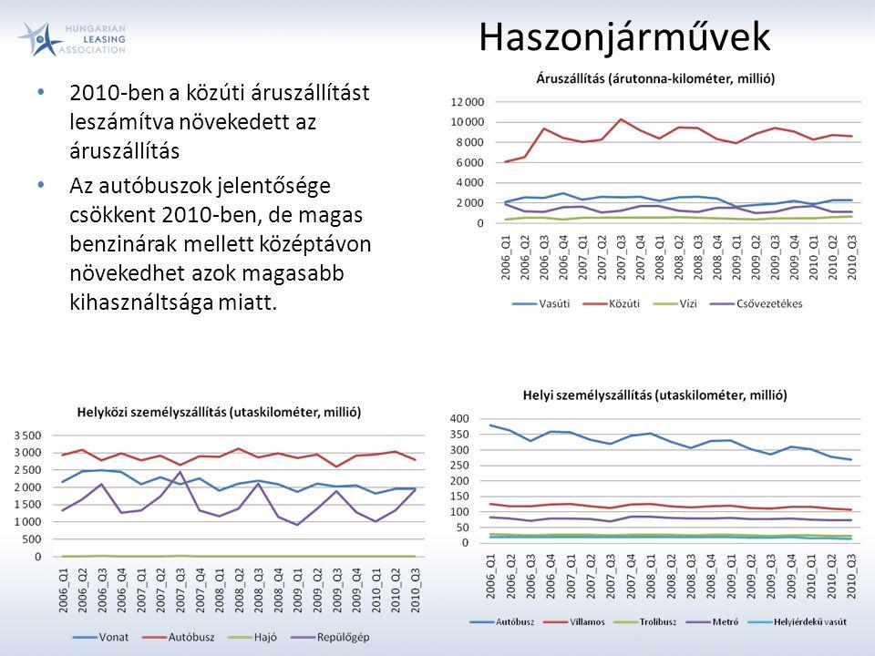 Haszonjárművek 2010-ben a közúti áruszállítást leszámítva növekedett az áruszállítás.