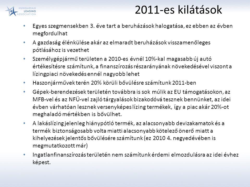 2011-es kilátások Egyes szegmensekben 3. éve tart a beruházások halogatása, ez ebben az évben megfordulhat.