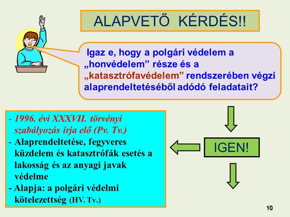 ALAPVETŐ KÉRDÉS!!