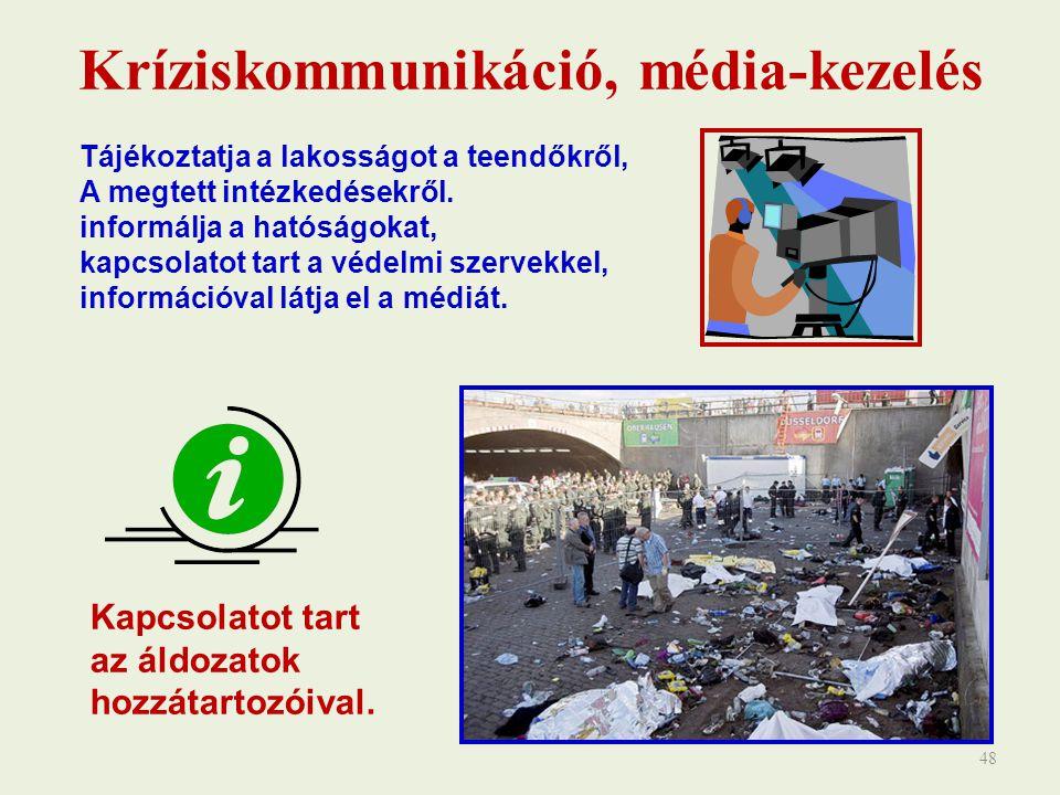 Kríziskommunikáció, média-kezelés