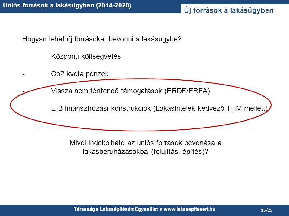 Társaság a Lakásépítésért Egyesület  www.lakasepitesert.hu