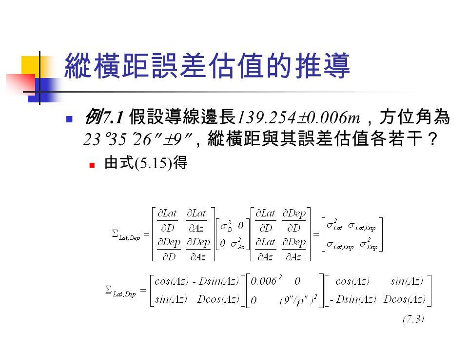 縱橫距誤差估值的推導 例7.1 假設導線邊長139.2540.006m,方位角為23°35´26 9,縱橫距與其誤差估值各若干?