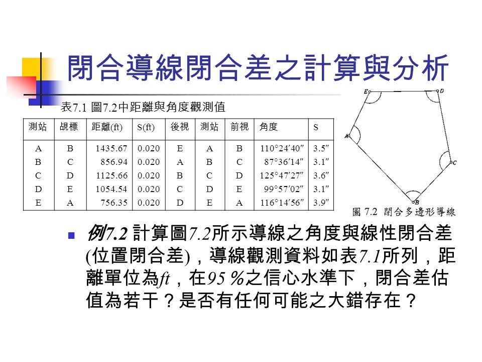 閉合導線閉合差之計算與分析 表7.1 圖7.2中距離與角度觀測值. 測站. 覘標. 距離(ft) S(ft) 後視. 前視. 角度. S. A. B. C. D. E. 1435.67.