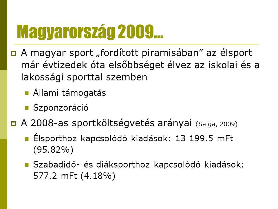 """Magyarország 2009… A magyar sport """"fordított piramisában az élsport már évtizedek óta elsőbbséget élvez az iskolai és a lakossági sporttal szemben."""