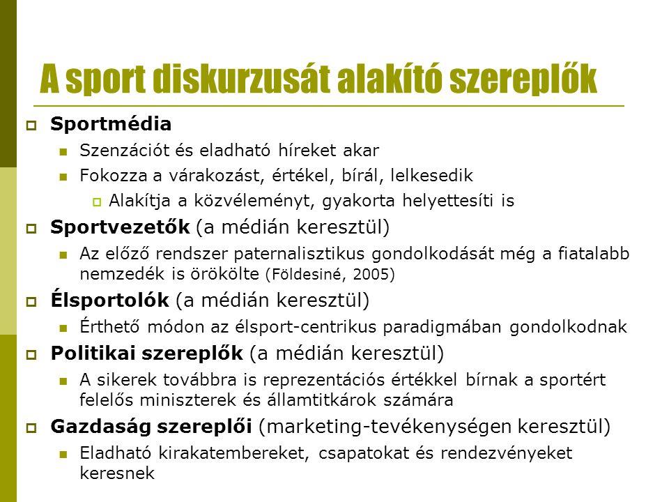 A sport diskurzusát alakító szereplők