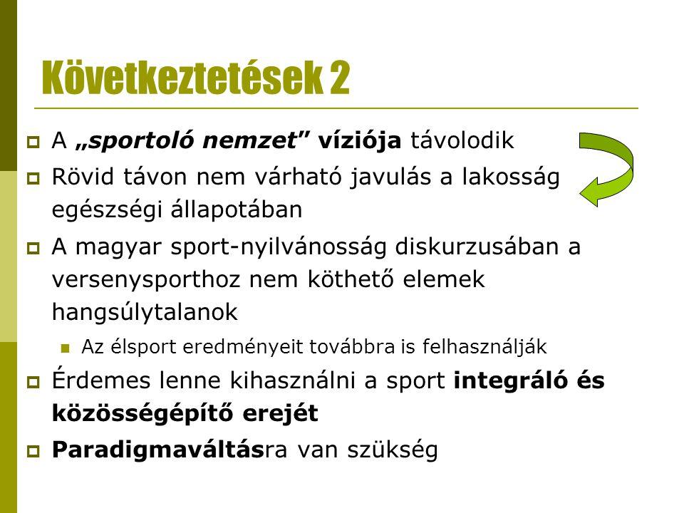"""Következtetések 2 A """"sportoló nemzet víziója távolodik"""