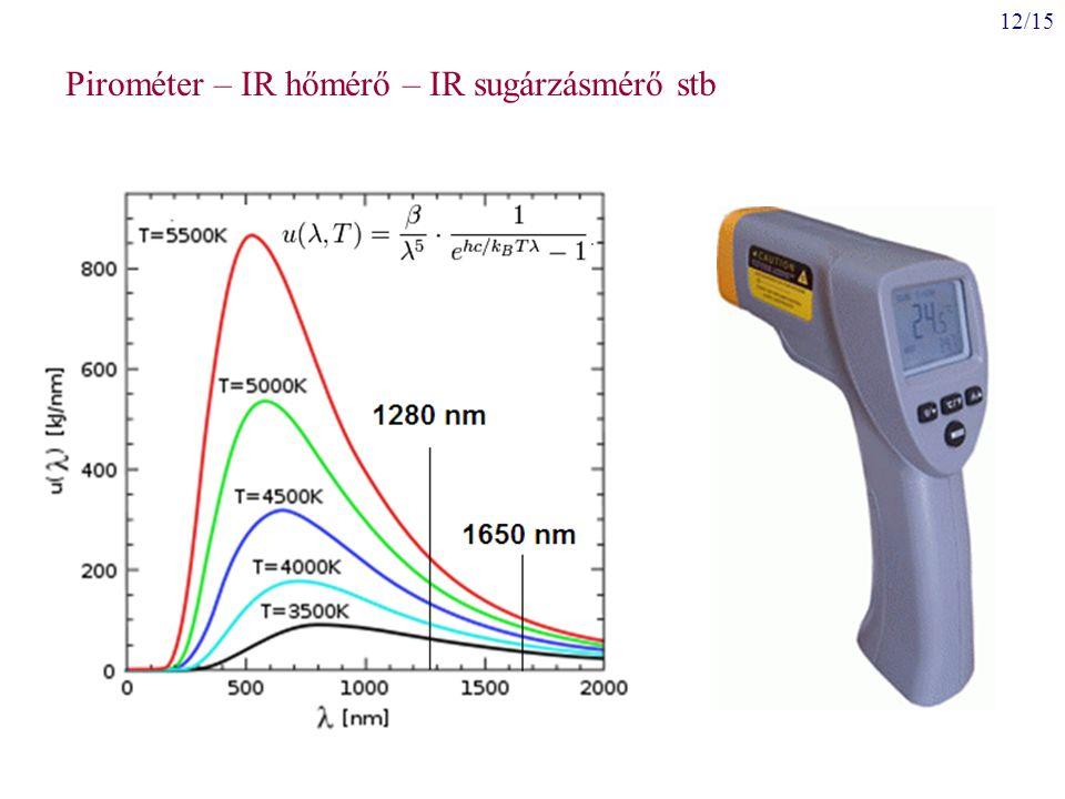 Pirométer – IR hőmérő – IR sugárzásmérő stb