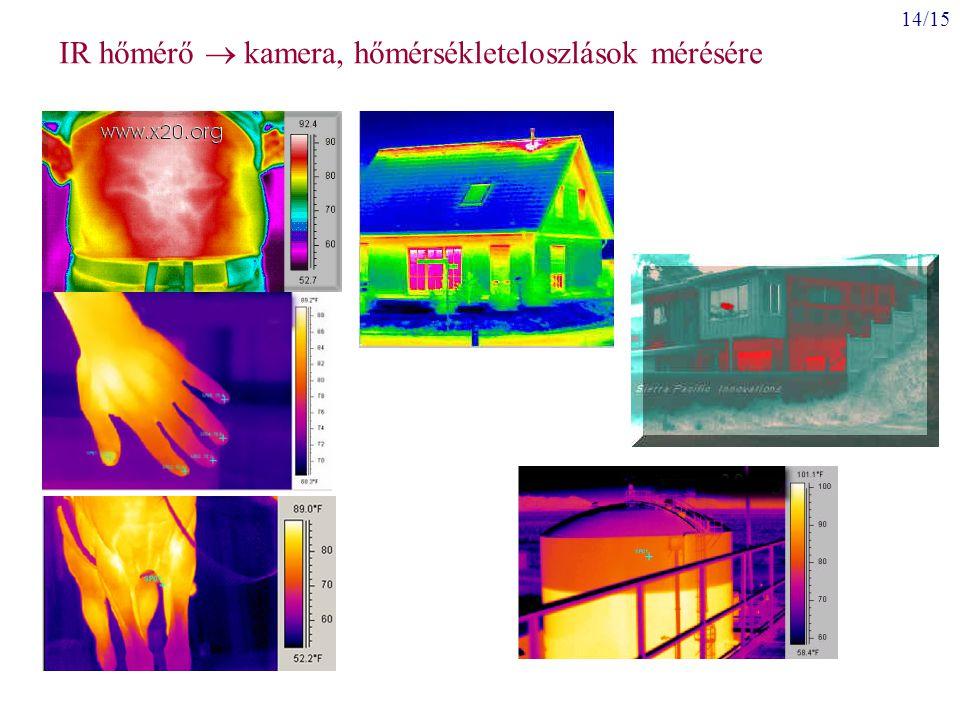 IR hőmérő  kamera, hőmérsékleteloszlások mérésére