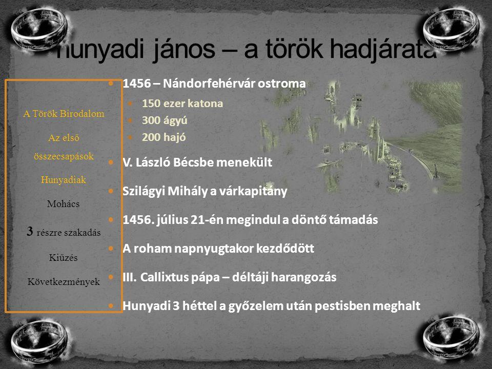 hunyadi jános – a török hadjárata