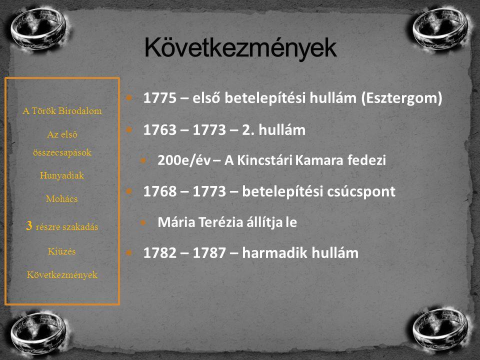 Következmények 1775 – első betelepítési hullám (Esztergom)