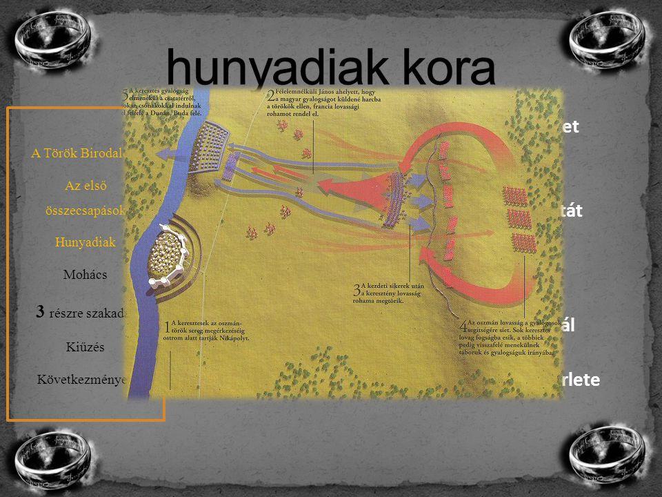 hunyadiak kora A Török Birodalom. Az első összecsapások. Hunyadiak. Mohács. 3 részre szakadás.