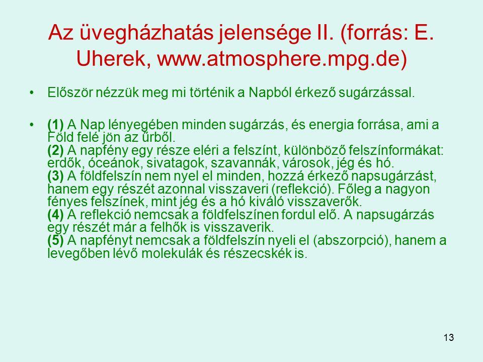 Az üvegházhatás jelensége II. (forrás: E. Uherek, www. atmosphere. mpg