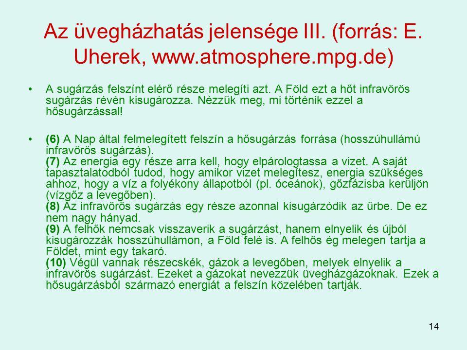 Az üvegházhatás jelensége III. (forrás: E. Uherek, www.atmosphere.mpg.de)
