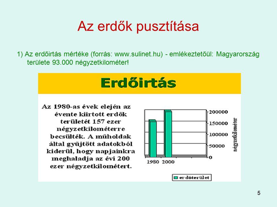 Az erdők pusztítása 1) Az erdőirtás mértéke (forrás: www.sulinet.hu) - emlékeztetőül: Magyarország területe 93.000 négyzetkilométer!