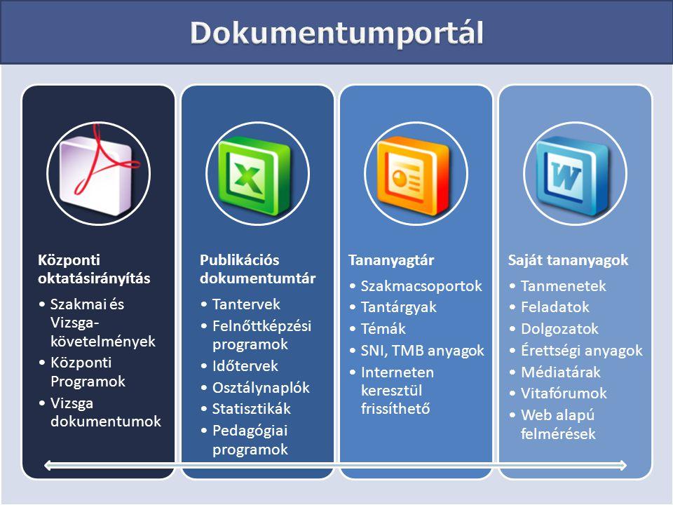 Dokumentumportál Központi oktatásirányítás
