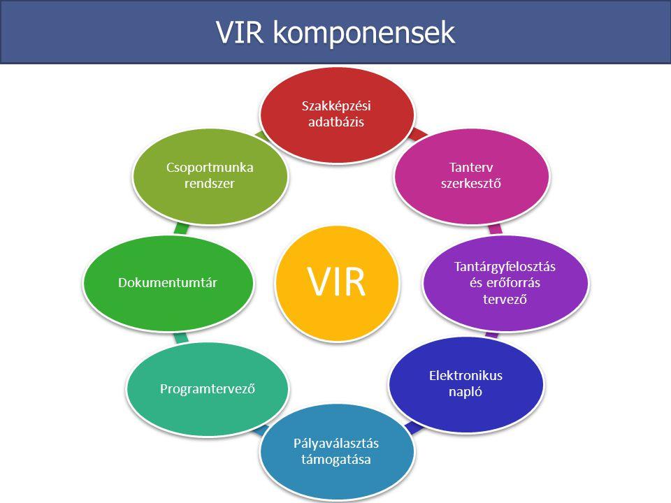 VIR VIR komponensek Szakképzési adatbázis Tanterv szerkesztő