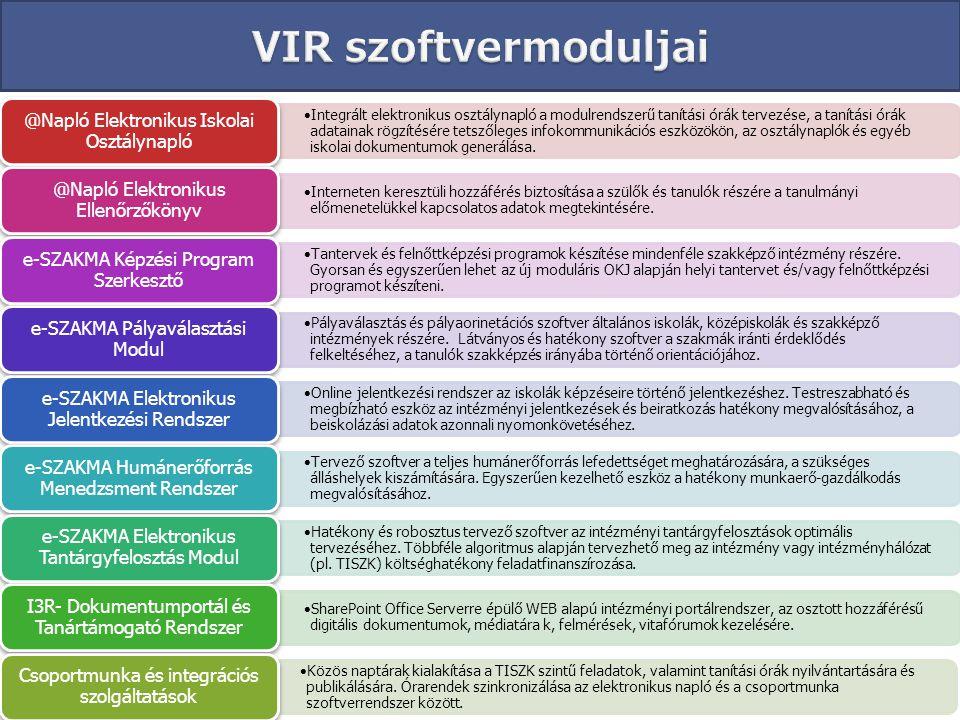 VIR szoftvermoduljai @Napló Elektronikus Iskolai Osztálynapló