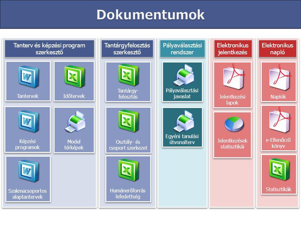 Dokumentumok Tanterv és képzési program szerkesztő
