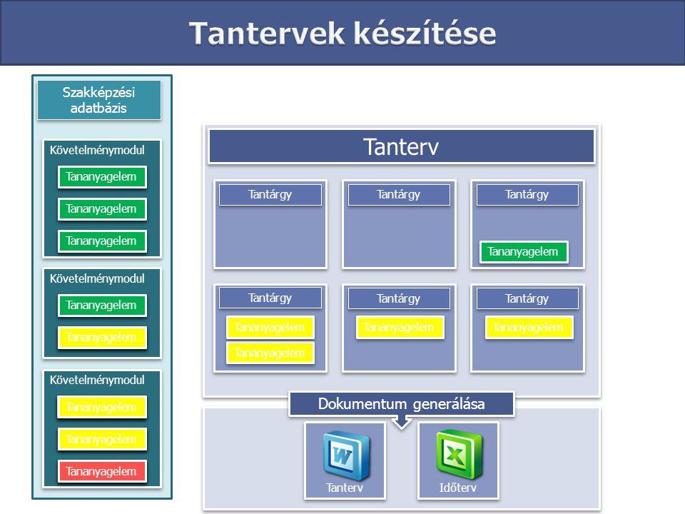 Tantervek készítése Tanterv Dokumentum generálása