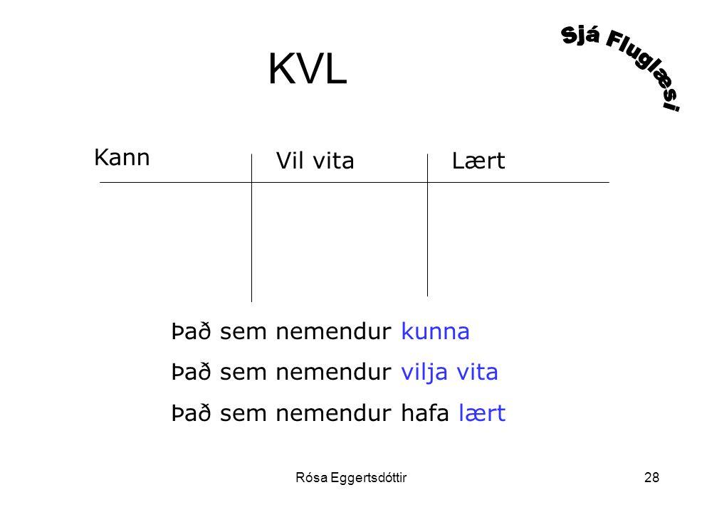 KVL Sjá Fluglæsi Kann Vil vita Lært Það sem nemendur kunna