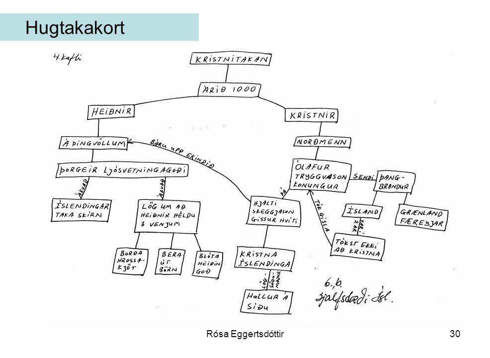 Hugtakakort Rósa Eggertsdóttir