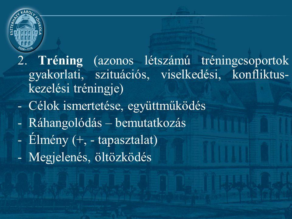 2. Tréning (azonos létszámú tréningcsoportok gyakorlati, szituációs, viselkedési, konfliktus-kezelési tréningje)