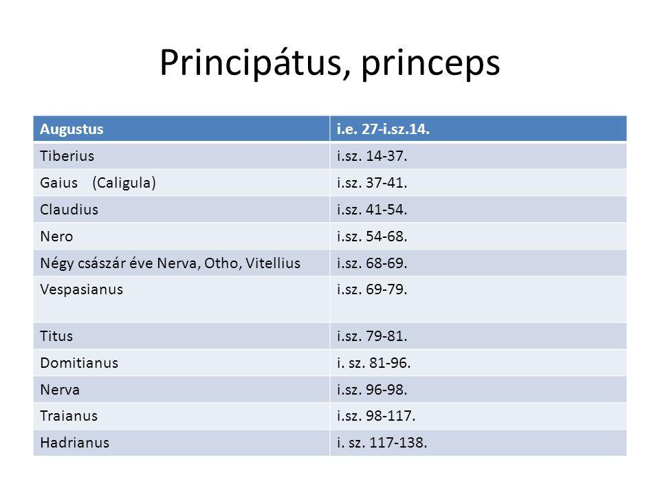 Principátus, princeps Augustus i.e. 27-i.sz.14. Tiberius i.sz. 14-37.