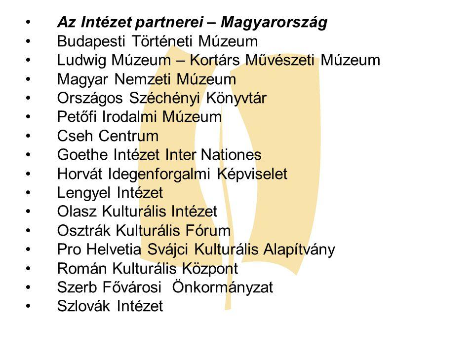 Az Intézet partnerei – Magyarország